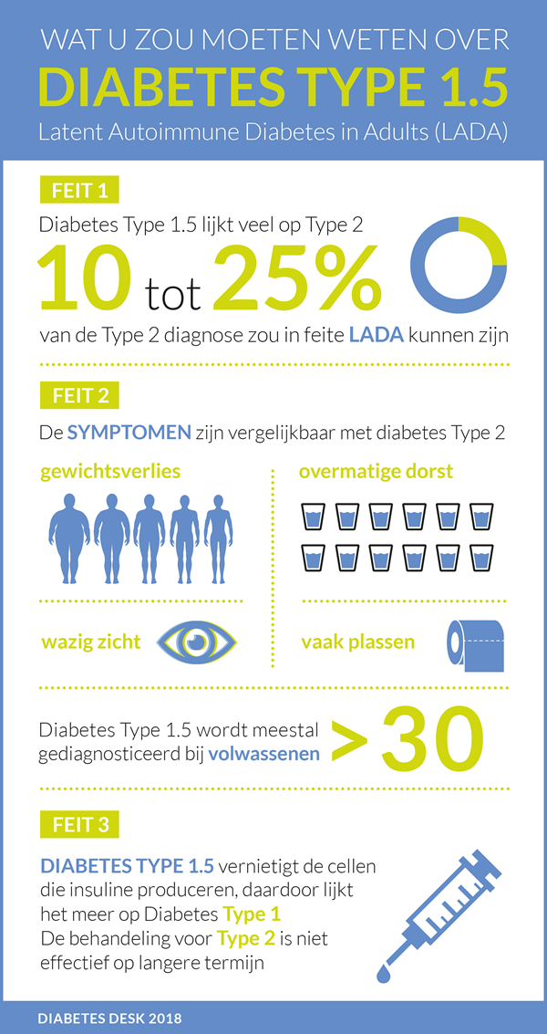 lada diabetes cure