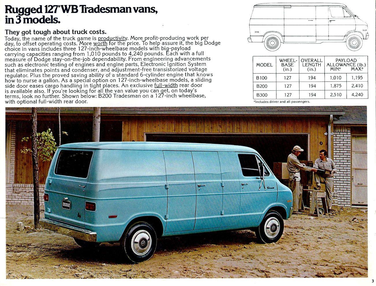 1976 Dodge Tradesman Dodge Tradesman Dodge Tradesman