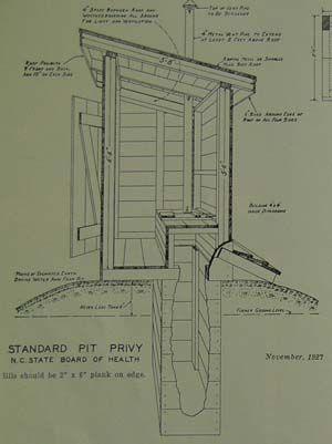 outhouse design