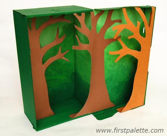 Kids Diorama With Details: Step 4a Rainforest Habitat Diorama