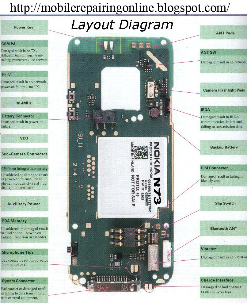 Nokia N73 Block Diagram Layout 2 Jpg 806 U00d71 001 Pixels