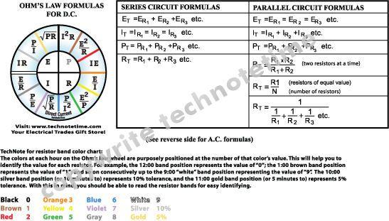 Direct Current Resistance Ohm S Law Formula Card Ohms Law Ohms Formula
