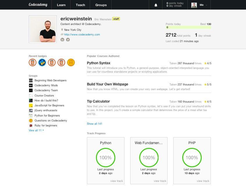 User Profile And Track Progress Badge Reward Data Dashboard User Profile User Interface
