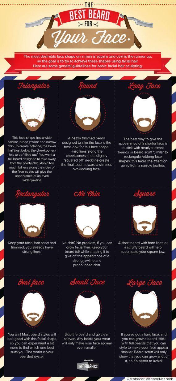 Fragrance Beard Styles Round Beard Styles For Round Face Arabic Beard Style Beards