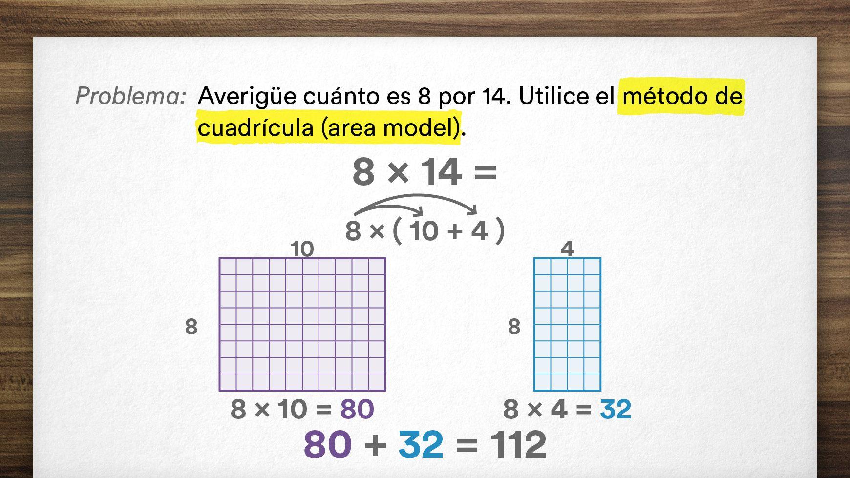 """9 métodos y problemas de la """"matemática moderna"""
