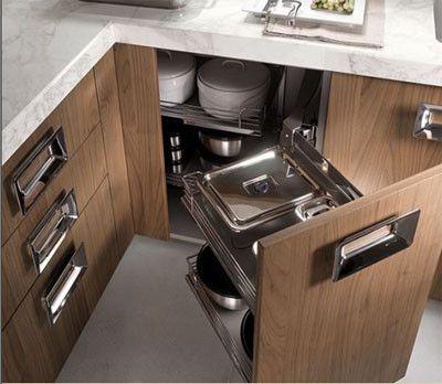 Soluciones para la esquina de la cocina soluciones - Soluciones para muebles de cocina en esquina ...