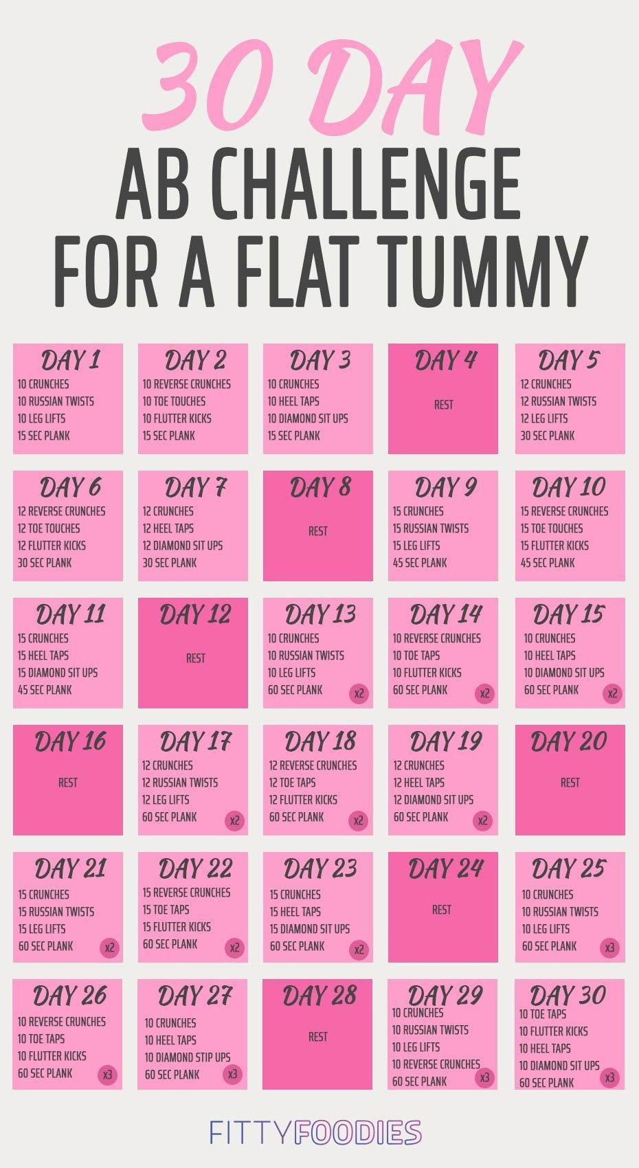 Photo of The 30-Day Ab Challenge For A Flat Tummy – FittyFoodies #abschallenge Whether yo…