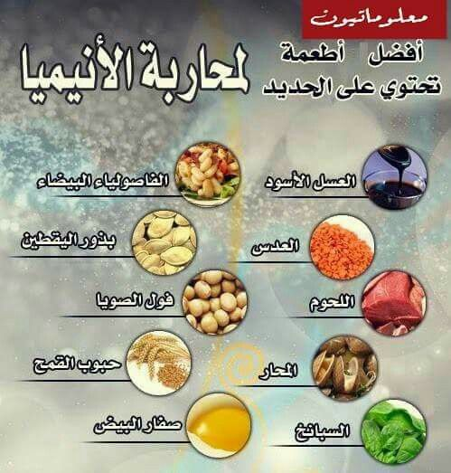 Pin By احمد الليبي On Cucina Health Food Health Healthy Health Fitness Nutrition