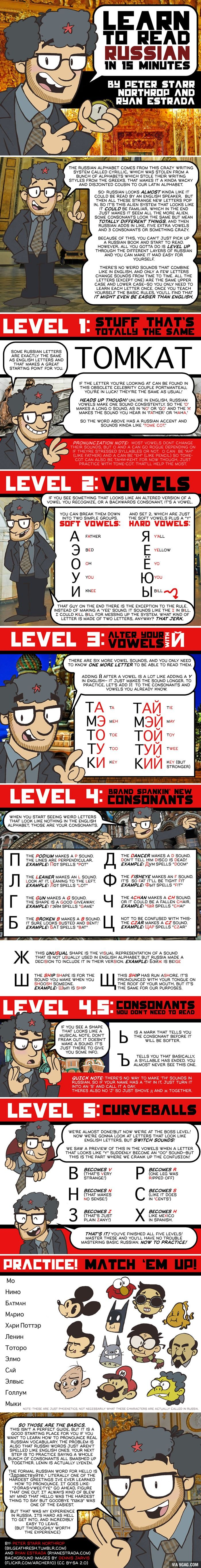 Learn to read #russian in 15 minutes (Is this real life?) http://9gag.com/gag/aqZbPmp?ref=fsidebar