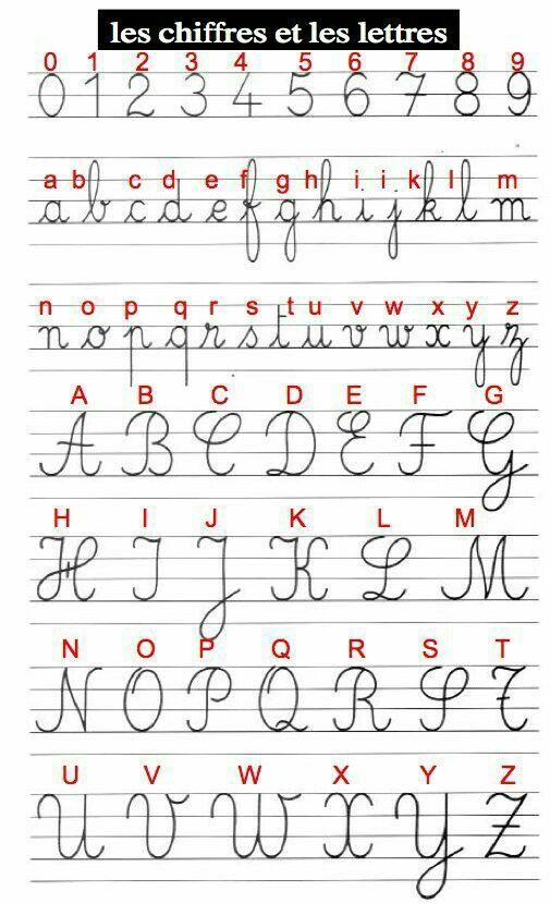 Cursiva Tipos De Letras Abecedario Estilos De Letras Alfabeto Cursiva