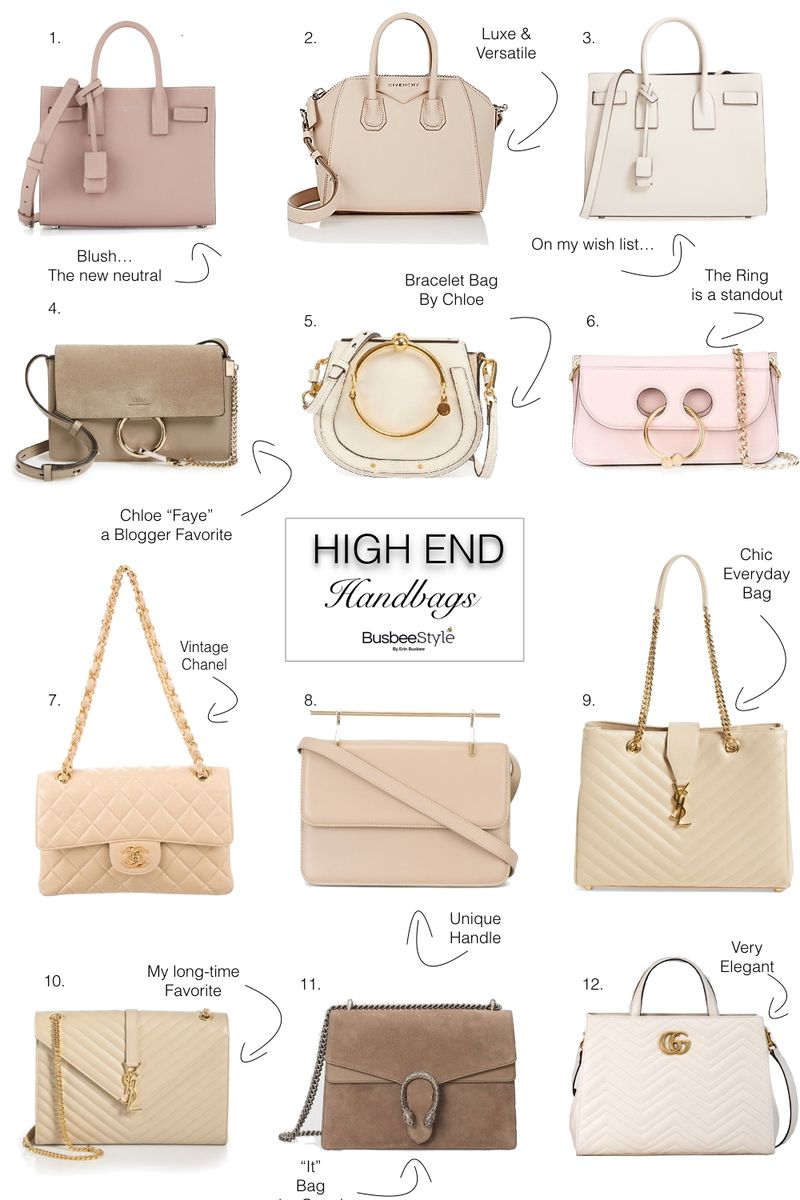 Beautiful High End Designer Handbags In Versatile Neutral Colors Like Taupe Beige Blush And White Featuring Gucci Yves Saint Lau Jw Anderson M2m