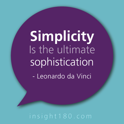 Branding Quote Simplicity Is The Ultimate Sophistication Delectable Branding Quotes