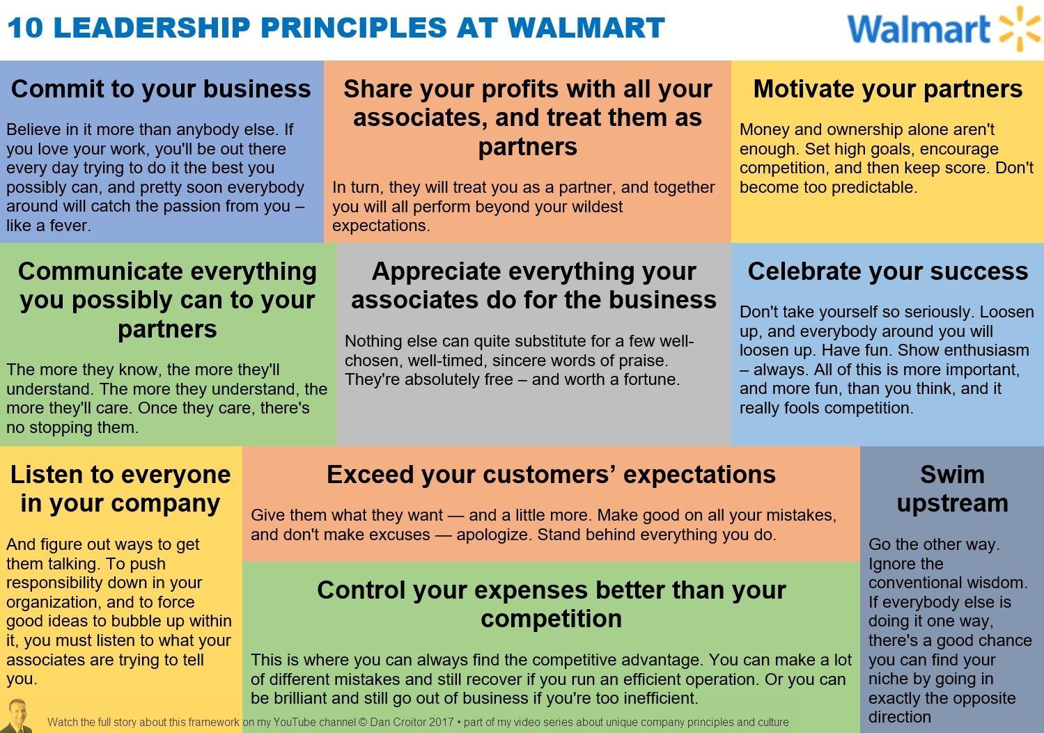 10 Leadership Principles At Walmart Zitate Prinzipien