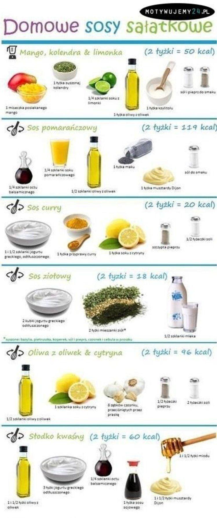 Proste i dietetyczne sosy do sałatek