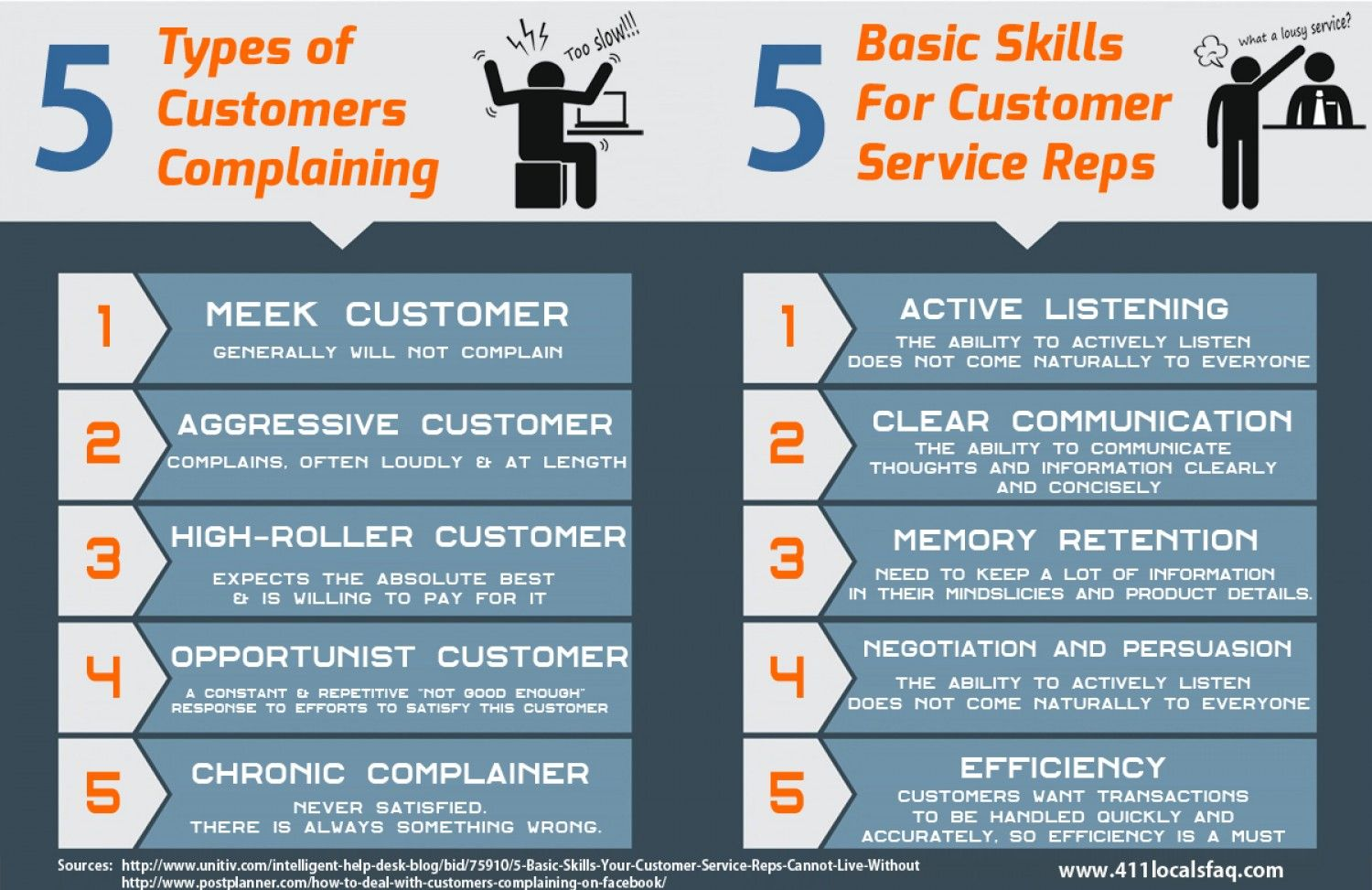 customer types In sales, commerce and economics, a customer (sometimes known as a client, buyer, or purchaser) is the recipient of a good, service, product or an idea - obtained from a seller, vendor, or supplier via a financial transaction or exchange for money or some other valuable consideration.