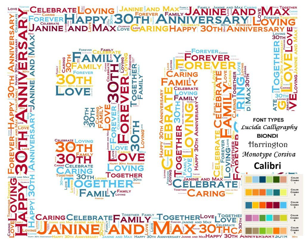 Ideas For 30th Wedding Anniversary Gifts: Personalized 30th Anniversary 30th Anniversary Gift 8 X 10