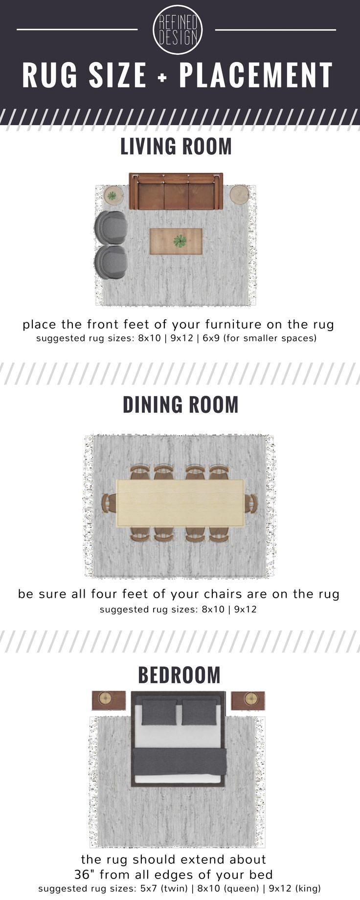 RUG SIZE + PLACEMENT GUIDE images