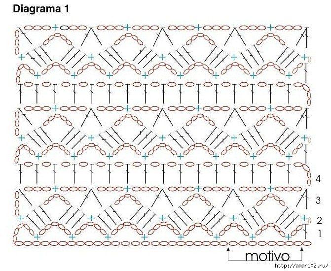 Crochet Squares Sampler Afghan | Pinterest | Puntadas, Patrones de ...