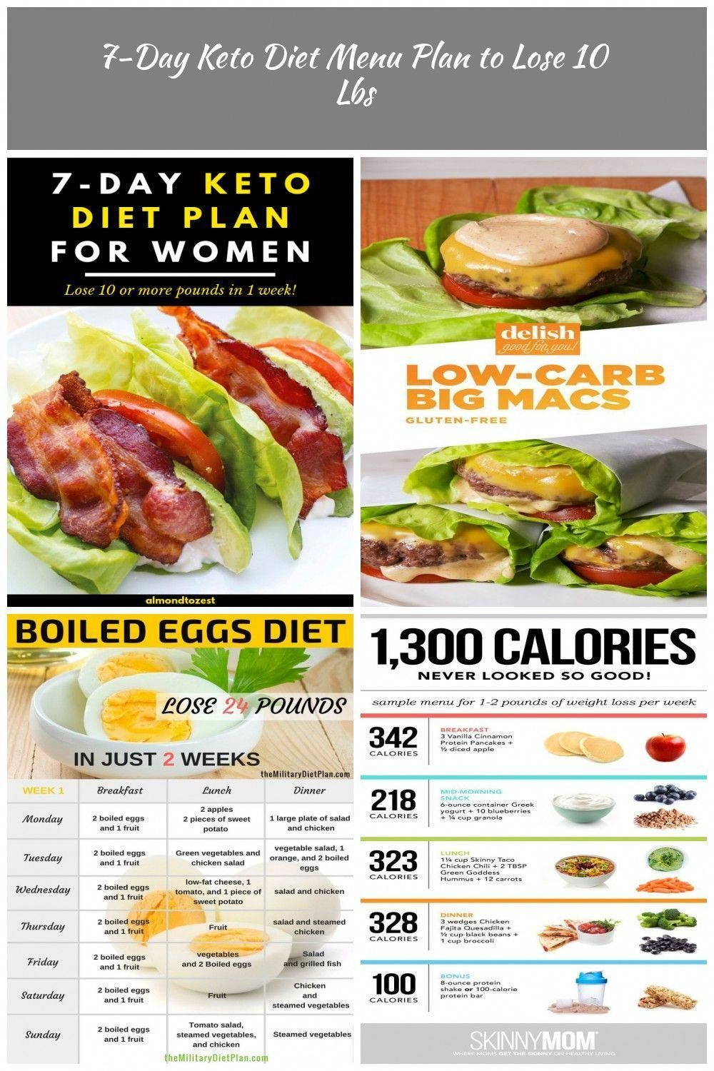 Photo of How Much Is Keto Diet Meal Plan #SampleKetoge