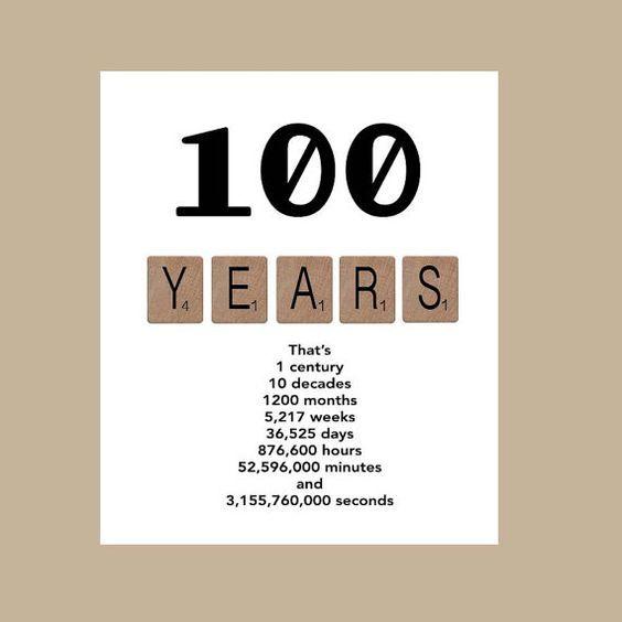 100th birthday card milestone birthday card the big 100 1914 birthday card
