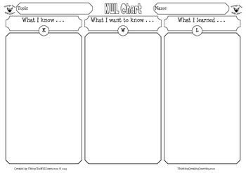 Uniquely Designed Kwl Chart Graphic Organizers In Landscape And