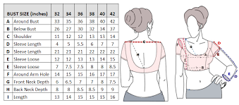 Image result for blouse measurement chart