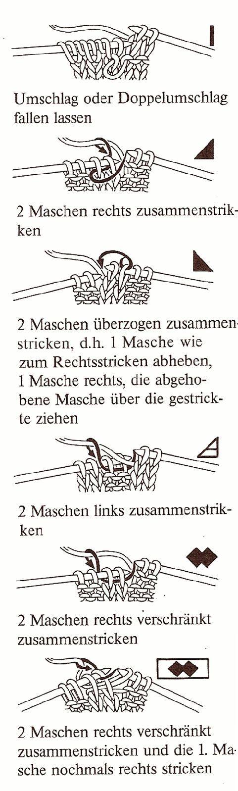 Photo of Stricken im Allgemeinen »Erklärung der Symbole zum Stricken