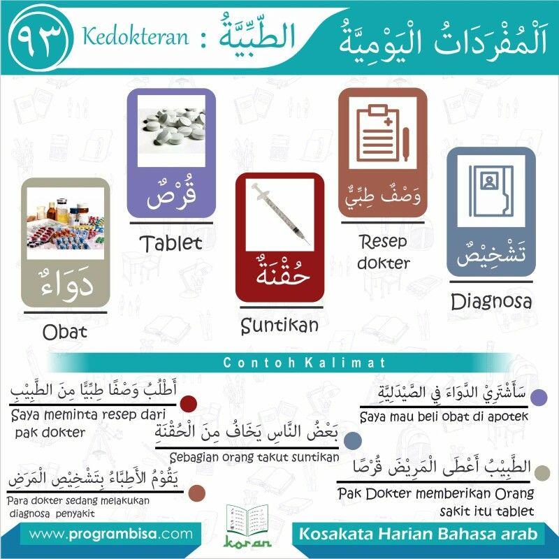 Edisi 93 Kedokteran Tablet Resep Dokter