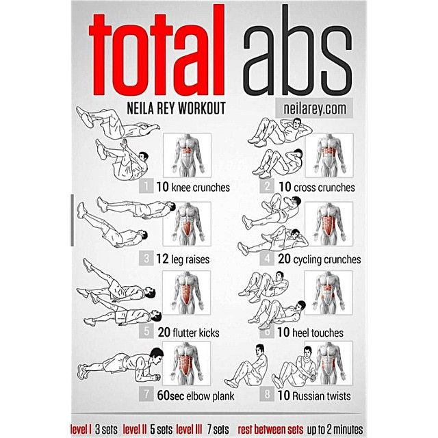 Related Image Fitness Fitness Total Ab Workout Abs