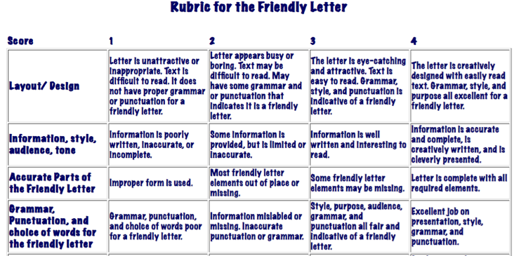 Rubrics Imhoff Custom Services Informative Writing Lesson th Grade Writing