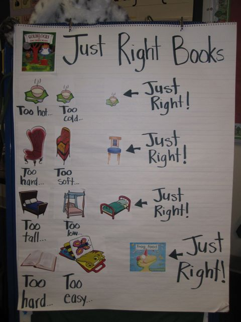 Awesome just right book chart also best good fit books images on pinterest teaching reading rh