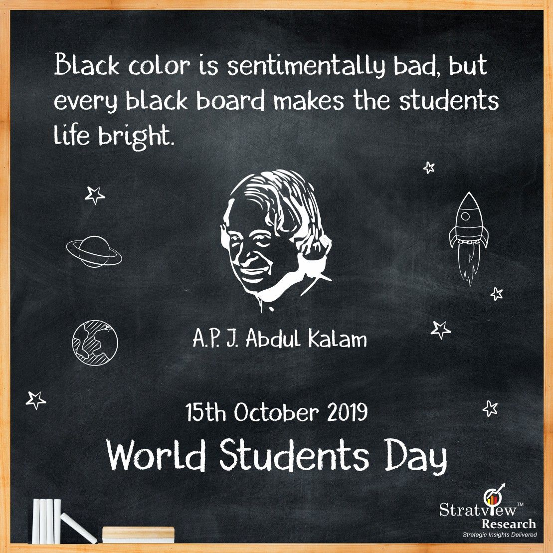World Students Day in 2020 Students day, Happy birthday