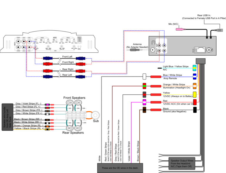 Free Car Audio Wiring Diagram - wiring diagram structure position -  position.ashtonmethodist.co.ukAshton Methodist Church