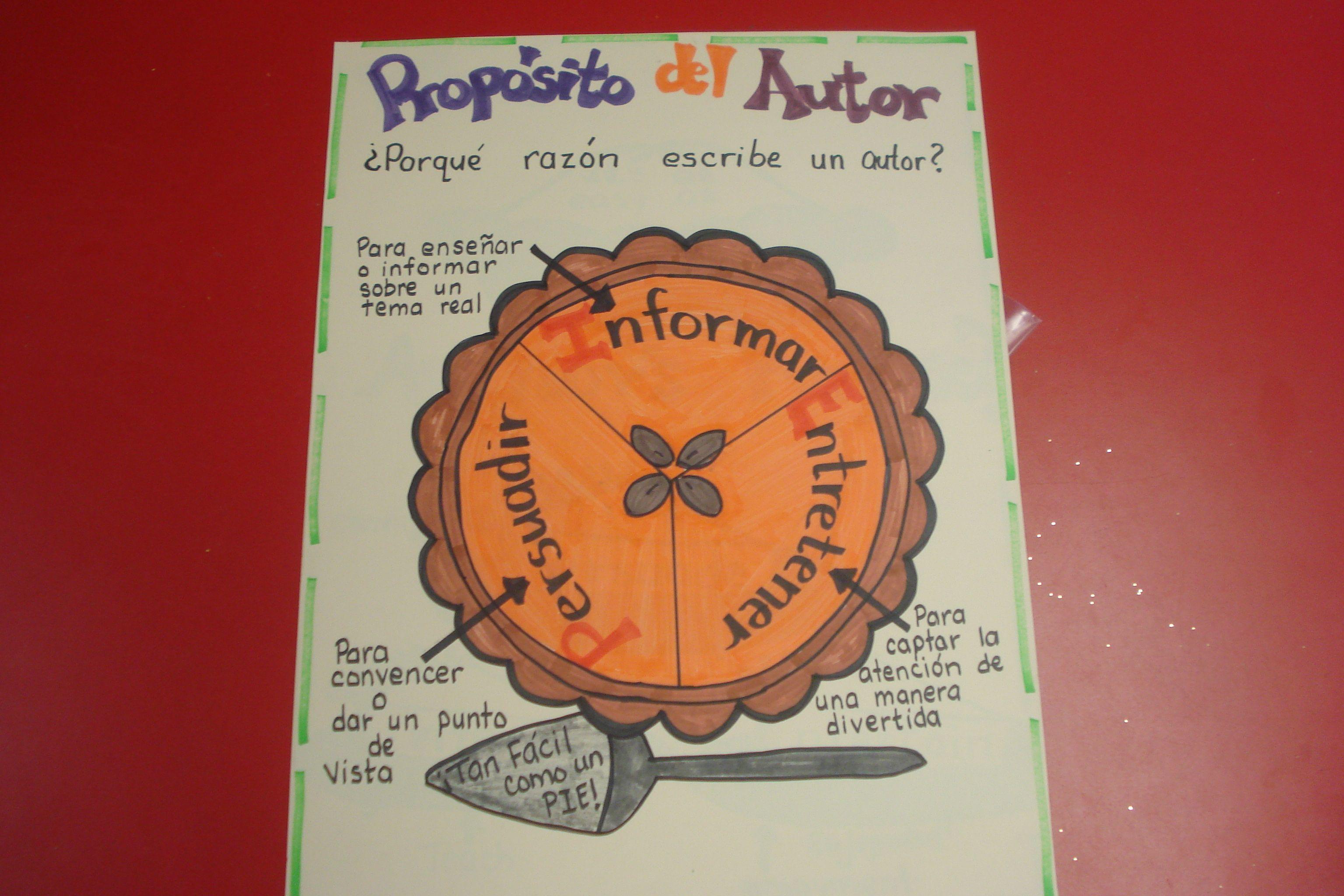 Bilingual Education Charts