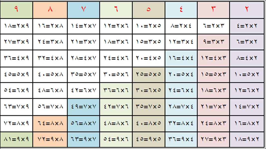 نتيجة بحث الصور عن جدول الضرب بي دي اف Word Search Puzzle Words Homeschool