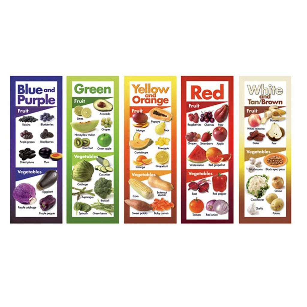 Fruits And Vegetables By Colour Poster Set
