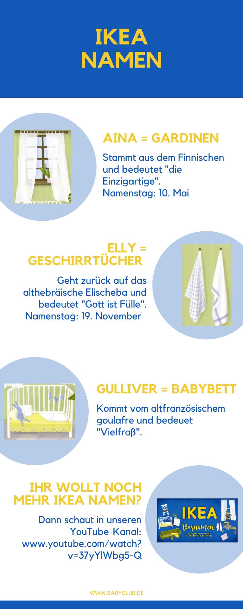 Lustige Mobelnamen Von Ikea Patrick Toalster Kommunikation Und