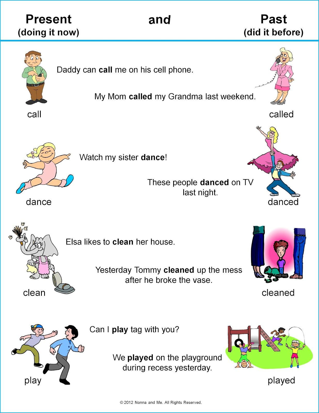 Conjugation Of Regular Verbs In The Past Simple Tense