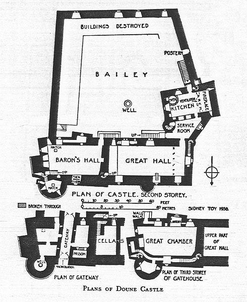 Floor Plan Of Doune Castle