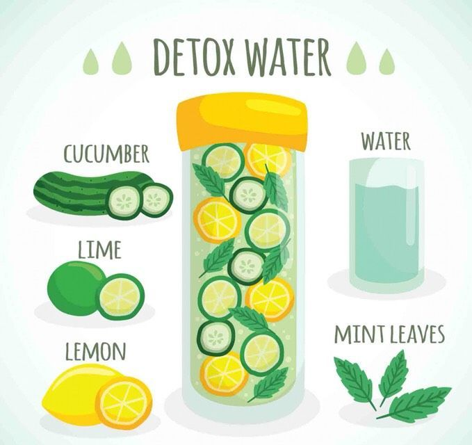 Detox Water - Helps Lose Weight Faster #Health #Fitness #Musely #Tip