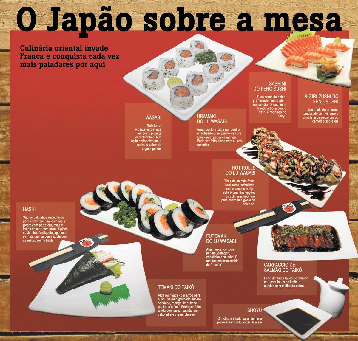 Muito Pin de KDT42 em Creative Sushi | Pinterest WC28