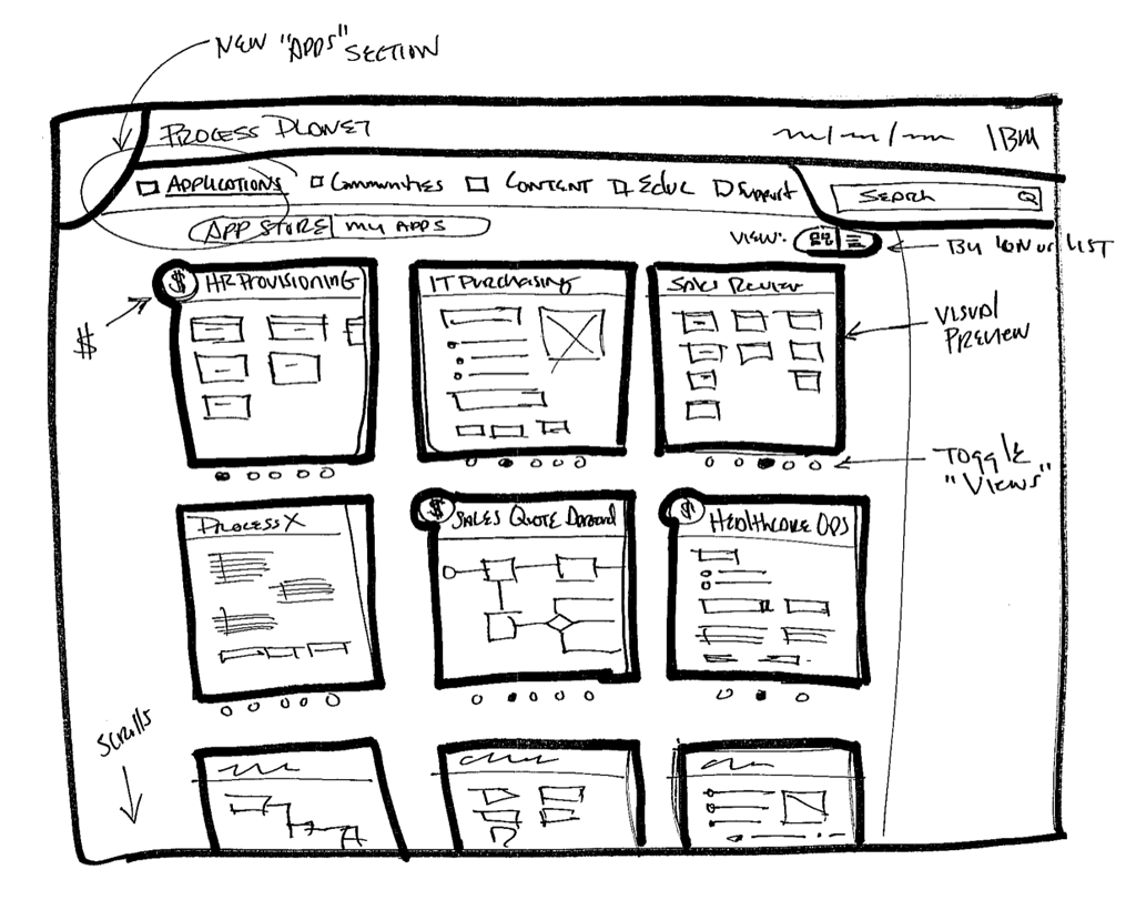 pin by nick on wireframes