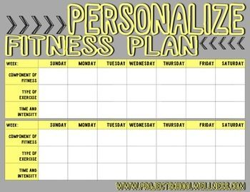 Personalized fitness plan template health pe fitness health easy to use personalized fitness plan template physed edchat easy fitness maxwellsz