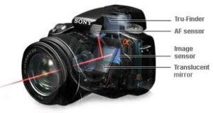 talk about new technologies to be used with DSLR cameras.