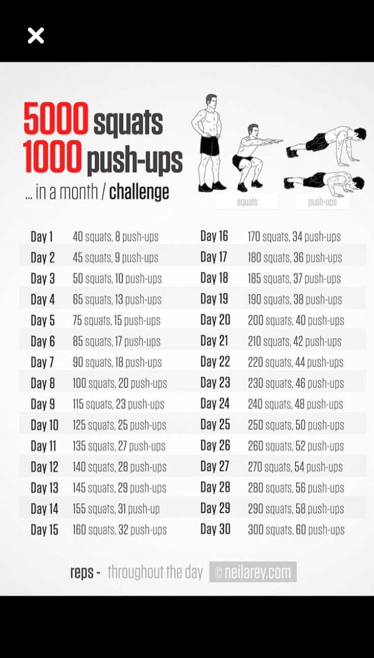 The ultimate 30day fitness challenge for women the home
