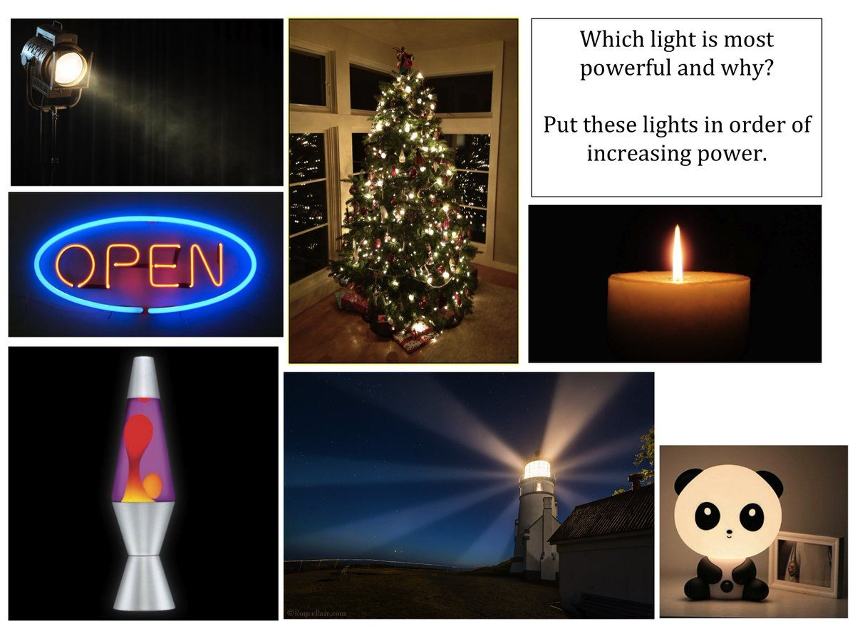 Energy Teaching Resources With Images