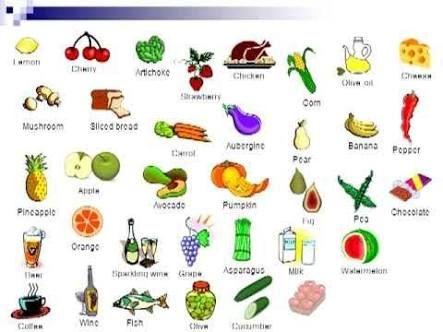 Resultado de imagem para english vocabulary with picture