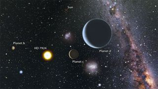 Three new planets have just been discovered by robots - TECHRADAR #Planets, #Space, #Science