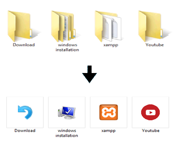 Changing the default windows folder icon to custom icon | Computer