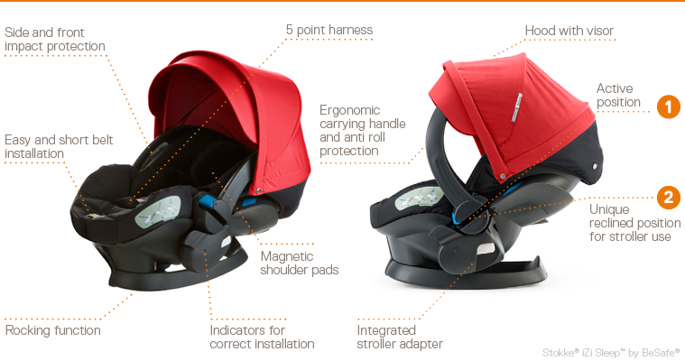the stokke izi sleep features the stroller for me. Black Bedroom Furniture Sets. Home Design Ideas